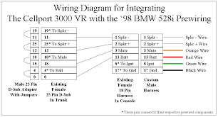 wiring diagram bmw e39 530d wiring image wiring e39 pdc wiring diagram e39 discover your wiring diagram collections on wiring diagram bmw e39 530d