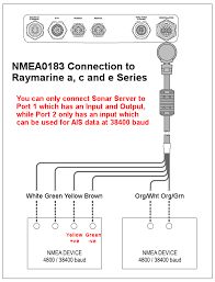interfacing to raymarine a c and e series sonar server for the rest of the a c and e series units click here for the wiring diagram