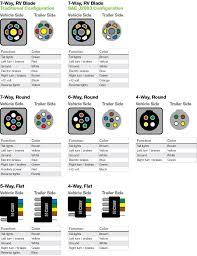 round 4 prong trailer wiring diagram somurich com round 4 pin trailer wiring diagram at Round 4 Pin Trailer Wiring Diagram