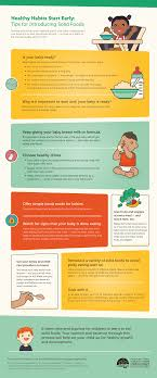 Starting Baby On Solids Chart Tips For Introducing Solid Foods Healthychildren Org