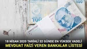 18 Nisan 2020 Tarihli 32 Günde En Yüksek Vadeli Mevduat Faizi Veren  Bankalar Listesi