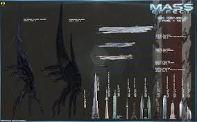 Mass Effect Decision Chart Mass Effect Comparison Reaper To Buildings By Euderion