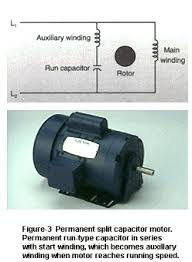 leeson® electric single phase reference 115 230 Motor Wiring Leeson Electric Motor Wiring Diagram Circuit For and they're considered to be the most reliable of the single phase motors, mostly because no starting switch is needed