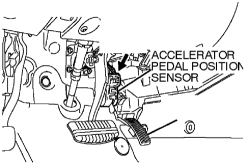 throttle pedal position sensor. accelerator pedal position sensor. print. click image to see an enlarged view throttle sensor 0
