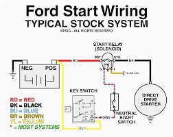 ford solenoid wiring diagram website inside fonar me ignition switch wiring diagram ford solenoid wiring diagram website inside