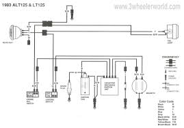 ia rs 250 wiring diagram wiring library wiring diagram xrm 125 wiring diagram for honda xrm 125 rs electrical