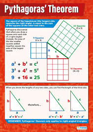 Math Charts For High School Amazon Com Pythagoras Theorem Classroom Posters For