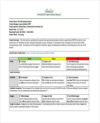 Project Status Reporting 39 Project Report Samples Free Premium Templates
