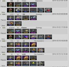 afk gaming india s premiere esports portal forums road to