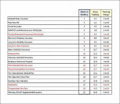 Excel Survey Analysis Template Survey Results Templates 22 Free