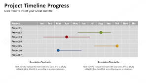 Project Powerpoint Project Timeline Progress Powerpoint