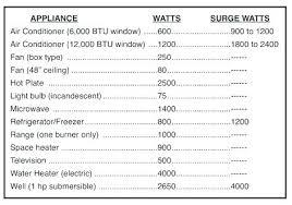 Air Conditioner Wattage Boyshostelinkota Info
