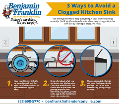 Top 3 Ways To Avoid A Clogged Kitchen Sink Benjamin Franklin