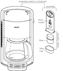 coffee maker diagram coffee image wiring diagram krups coffee maker review on coffee maker diagram