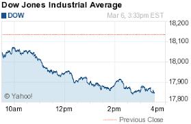 Dow Jones Industrial Average Dji Stocks Dow Jones