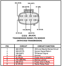 wiring diagram ford eod transmission wiring image 1997 e4od wiring diagram 1997 wiring diagrams on wiring diagram ford e4od transmission