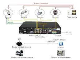 drawing wiring diagram for cctv system on cctv wiring diagram