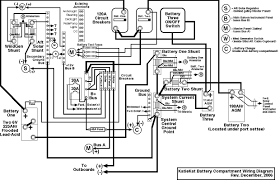 wiring diagram rv wiring diagram options
