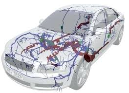 automotive wiring harnesses automotive wire harness assembly car wiring harness design guidelines pdf automotive wiring harnesses automotive wiring harness design guidelines pdf