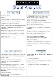 swot analysis beth s blogging design blog we