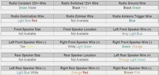 97 ford explorer radio wiring diagram davehaynes me 1997 ford ranger radio wire diagram 97 ford ranger stereo wiring diagram jmcdonaldfo