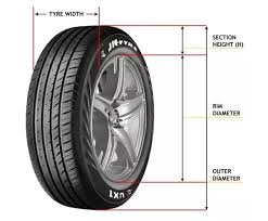 Tire Chart Meaning What Do Vehicle Tyre Numbers Sizes Mean Quora