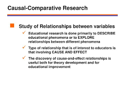 Causal Comparative Study Ppt Descriptive And Causal Comparative Research Designs Powerpoint