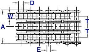 Drive Chain Size Chart Metric Roller Chain Chart