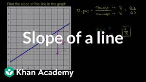 What Is A Delta Chart Finding Slope From Graph Algebra Video Khan Academy