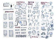 30 Best Flip Chart Ideas Images In 2019 Sketch Notes
