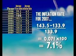 projected inflation calculator inflation calculating the rate of inflation