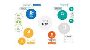 Animated Mind Map Powerpoint Template 2010 Microsoft Free Templates