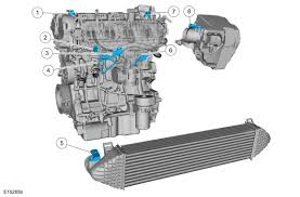 ford flex map sensor location ford get images about world maps focus se where is the map sensor located on a 2014 ford focus