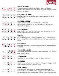 Free Video Poker Strategy Charts Jacks Or Better Strategy To Win Every Time You Play
