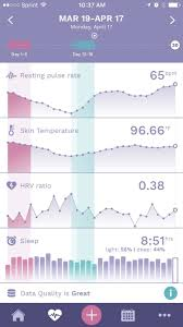 Resting Heart Rate Schemes Collection