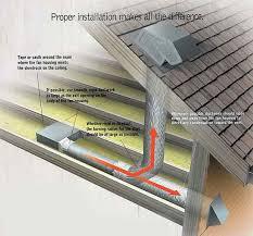 ceiling vent light broan ventilation fan light broan 678 ventilation fan and light combination 50 cfm and