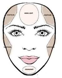 how to apply the contouring face in diffe shapes