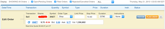 Stop On Quote Etrade Mesmerizing Stocks A Stop Order Won't Be Automatically Fired In Afterhours
