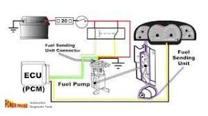 bom installation animation 30 second animation fuel pump sending unit