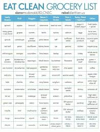 Meal Prep Chart Clean Eating Chart Clean Recipes Clean Eating Clean Meal