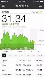 How To Read Yahoo Stock Charts What Is The Best Iphone App For Viewing Stock Charts Quora