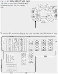 2001 ford explorer fuse panel diagram pretty 2002 ford escape 2001 ford explorer fuse panel diagram good 2002 ford explorer xlt interior fuse box diagram of