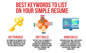 Hard Skills List Resumes Modern Resume Writing The Best Keywords To List On Your Resume
