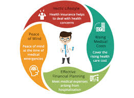 Get covered with an individual health insurance plan from cigna. Compare Best Medical Insurance Plans