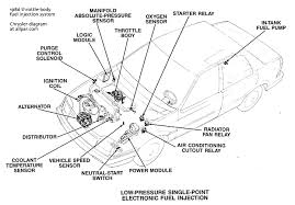 wiring diagram injectors 88 dodge d150 wiring auto wiring plymouth chrysler and dodge cars and trucks of 1986 on wiring diagram injectors 88 dodge d150