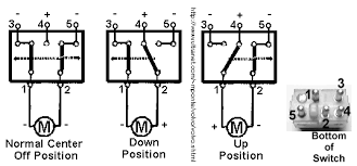 wiring diagram for power window switches the wiring diagram power window switch wiring schematic nodasystech wiring diagram