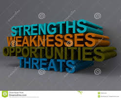 strengths and weakness sign stock photography image  strengths and weakness sign
