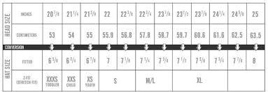 Graf Size Chart Size Chart Zephyr Headwear