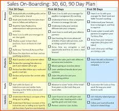 First 90 Days Plan Template