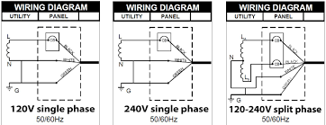 208v single phase wiring diagram 208v discover your wiring ponent split phase desert home how i monitor power split 208v single phase wiring diagram
